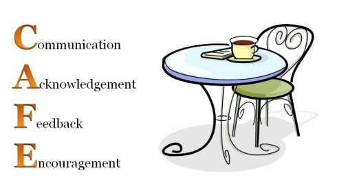 CAFÉ: Communicate. Have a dialogue with your students, the most effective communication is reciprocal and includes negotiations of meaning. Acknowledge their competence, and help to add into it. Validate their knowledge and understanding. Feedback early and often. Provide feedback about the process (think of mapping the ground that lies ahead them, it is easier to steer clear when you know where the pitfalls are). Encourage and empower. Support their choices. Point out other possible directions (make sure not to choose for students).
