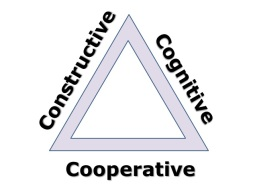 3C-framework is built on cooperation, and uses constructive and cognitive instructional approaches.