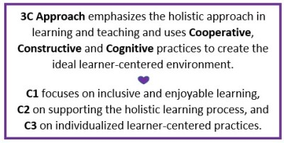 3C Approach emphasizes the holistic approach in learning and teaching and uses Cooperative, Constructive and Cognitive practices to create the ideal learner-centered environment. C1 focuses on inclusive and enjoyable learning, C2 on supporting the holistic learning process, and C3 on individualized learner-centered practices.